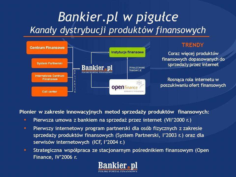 Bankier.pl w pigułce Kanały dystrybucji produktów finansowych Pionier w zakresie innowacyjnych metod sprzedaży produktów finansowych: Pierwsza umowa z