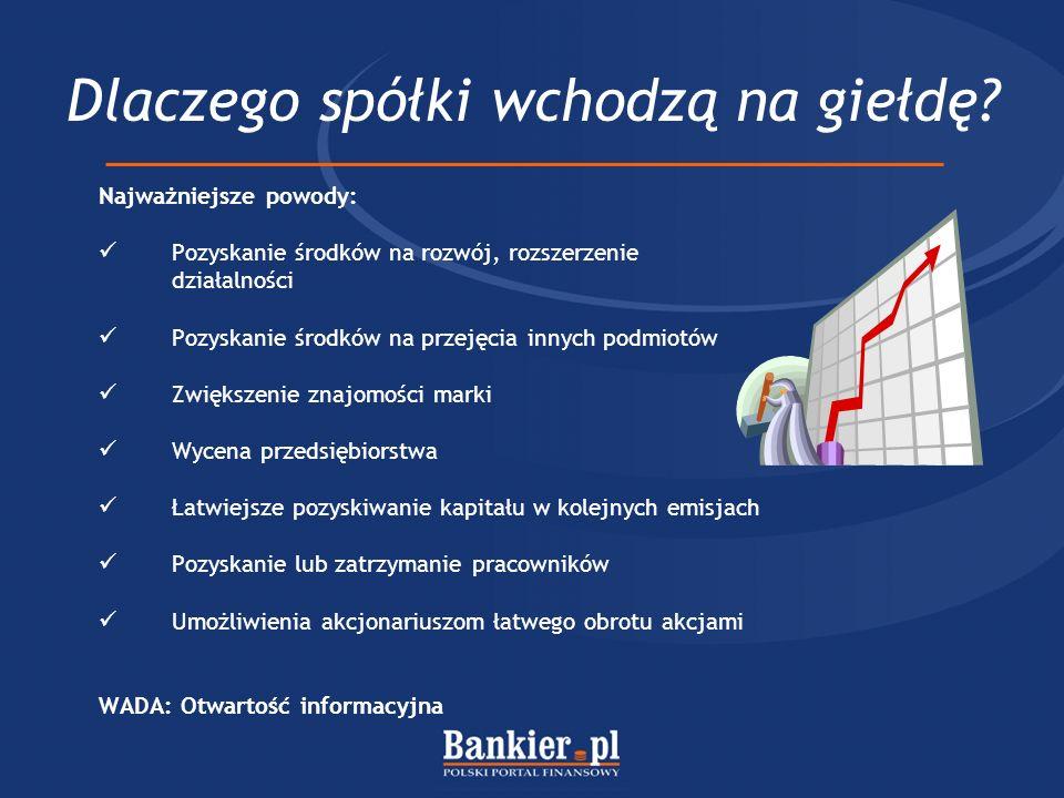 Co Bankier.pl chce osiągnąć dzięki publicznej emisji.