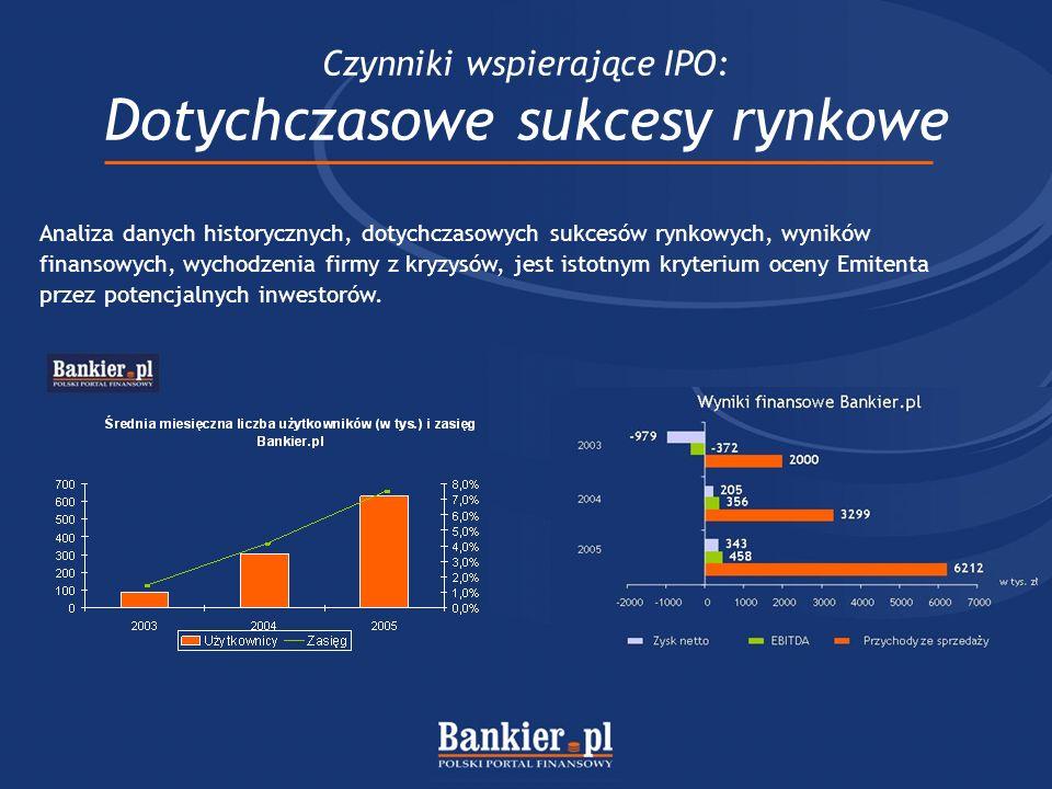 Czynniki wspierające IPO: Dotychczasowe sukcesy rynkowe Analiza danych historycznych, dotychczasowych sukcesów rynkowych, wyników finansowych, wychodz