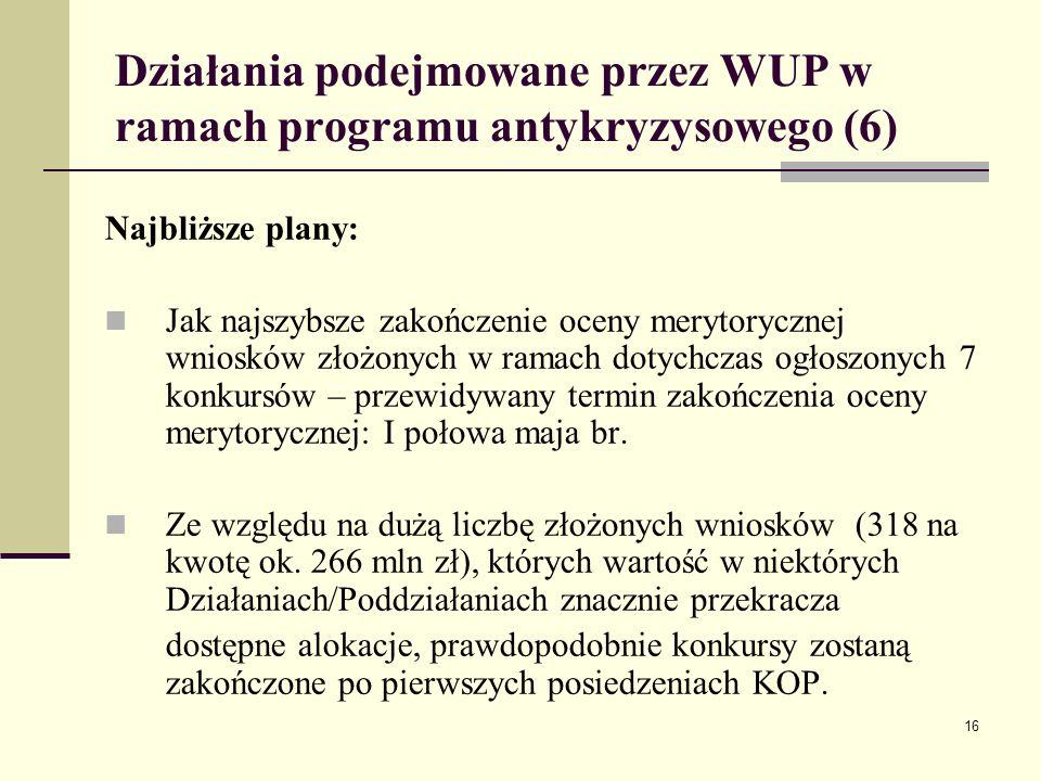 16 Działania podejmowane przez WUP w ramach programu antykryzysowego (6) Najbliższe plany: Jak najszybsze zakończenie oceny merytorycznej wniosków zło