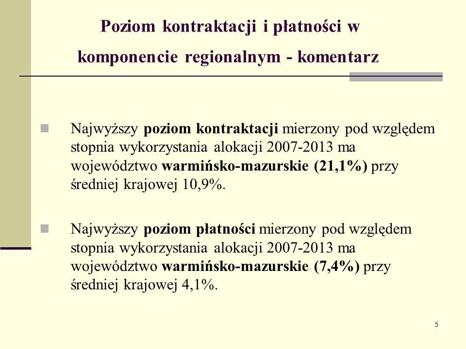 5 Poziom kontraktacji i płatności w komponencie regionalnym - komentarz Najwyższy poziom kontraktacji mierzony pod względem stopnia wykorzystania alokacji 2007-2013 ma województwo warmińsko-mazurskie (21,1%) przy średniej krajowej 10,9%.