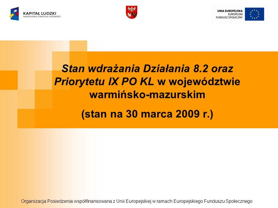 Stan wdrażania Działania 8.2 oraz Priorytetu IX PO KL w województwie warmińsko-mazurskim (stan na 30 marca 2009 r.) Organizacja Posiedzenia współfinan