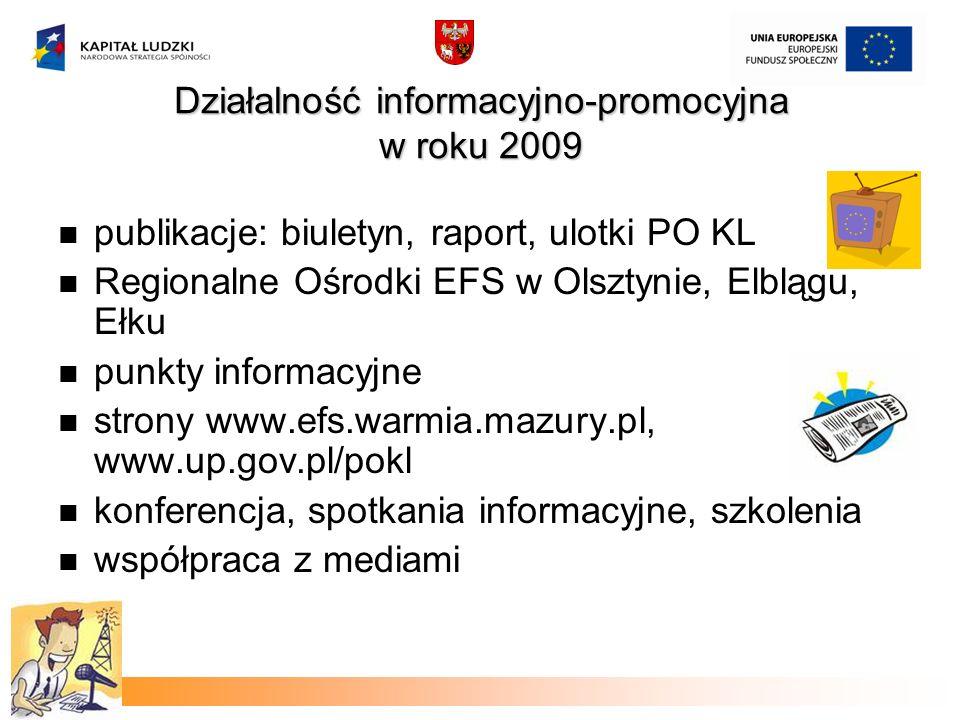 Działalność informacyjno-promocyjna w roku 2009 publikacje: biuletyn, raport, ulotki PO KL Regionalne Ośrodki EFS w Olsztynie, Elblągu, Ełku punkty in