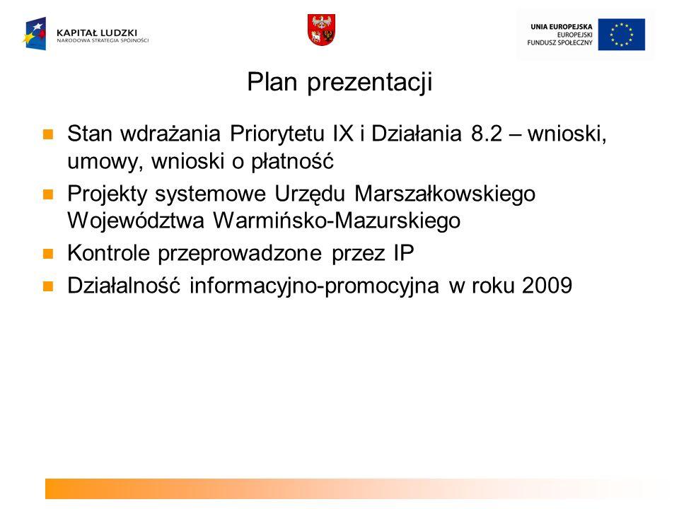 Plan prezentacji Stan wdrażania Priorytetu IX i Działania 8.2 – wnioski, umowy, wnioski o płatność Projekty systemowe Urzędu Marszałkowskiego Wojewódz