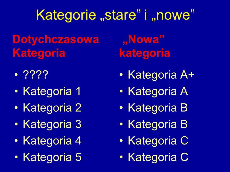 Kategorie stare i nowe Dotychczasowa Kategoria ???? Kategoria 1 Kategoria 2 Kategoria 3 Kategoria 4 Kategoria 5 Nowa kategoria Kategoria A+ Kategoria