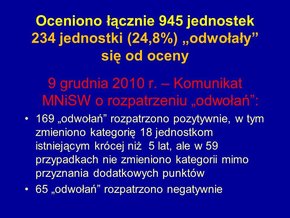 Oceniono łącznie 945 jednostek 234 jednostki (24,8%) odwołały się od oceny 9 grudnia 2010 r. – Komunikat MNiSW o rozpatrzeniu odwołań: 169 odwołań roz