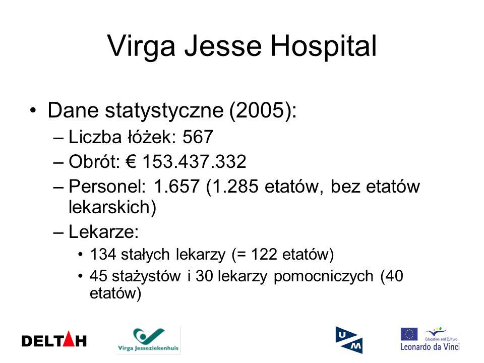 Virga Jesse Hospital Dane statystyczne (2005): –Przyjęcia: 22.672 Łącznie: 164.301 Średnia długość hospitalizacji: 7,49 dni –Usługi ambulatoryjne: 18.969 –Porody domowe: 1.401