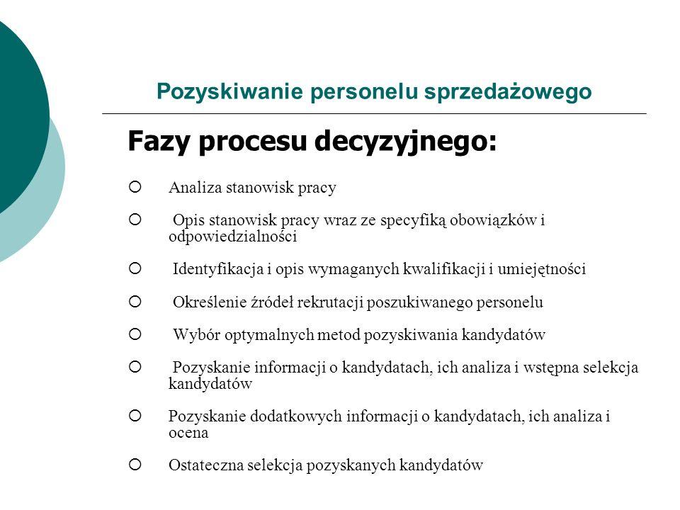 Pozyskiwanie personelu sprzedażowego Fazy procesu decyzyjnego: Analiza stanowisk pracy Opis stanowisk pracy wraz ze specyfiką obowiązków i odpowiedzia