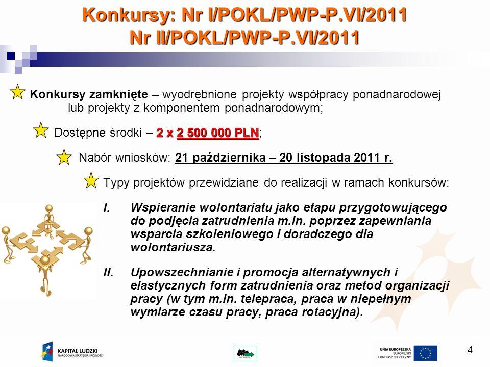4 Konkursy: Nr I/POKL/PWP-P.VI/2011 Nr II/POKL/PWP-P.VI/2011 Konkursy zamknięte – wyodrębnione projekty współpracy ponadnarodowej lub projekty z kompo