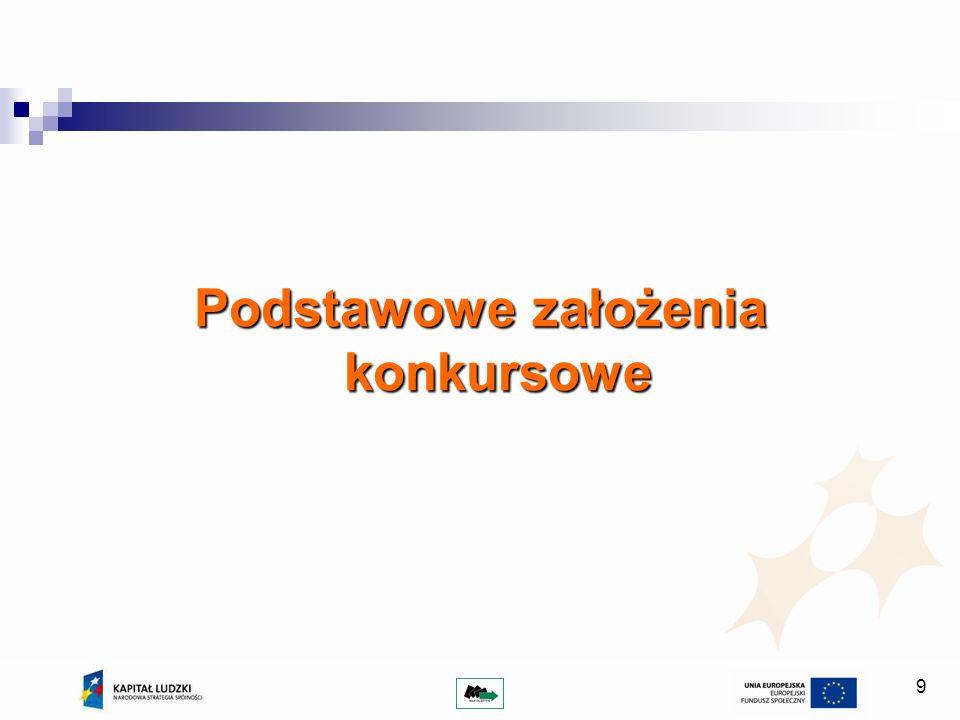 20 Minimalna wartość projektu wynosi 50 000 PLN (IOK zaleca, aby minimalna wartość projektu współpracy ponadnarodowej wynosiła 100 000 PLN); Wielkość komponentu ponadnarodowego stanowi maksymalnie 30% wartości projektu współpracy ponadnarodowej; Budżet uwzględnia jedynie koszty współpracy ponadnarodowej ponoszone przez Projektodawcę PO KL – całościowy budżet przewidziany przez wszystkich partnerów ponadnarodowych na finansowanie współpracy ponadnarodowej może być większy niż kwota środków wnioskowana w PO KL we wniosku o dofinansowanie projektu współpracy ponadnarodowej (zakładając, że partnerzy ponadnarodowi wnoszą swój wkład finansowy do projektu).