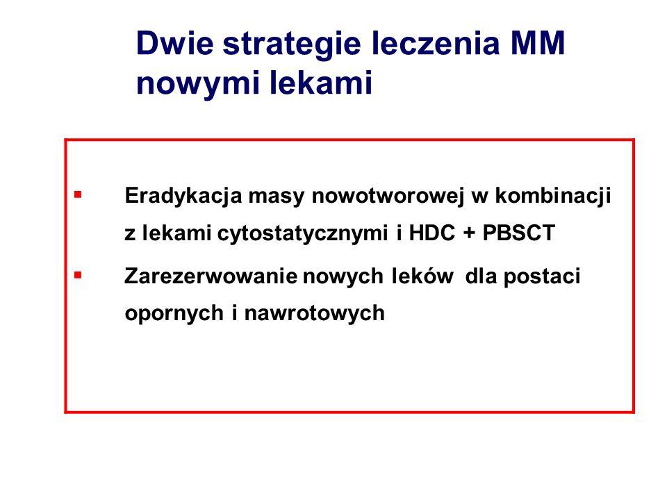 Dwie strategie leczenia MM nowymi lekami Eradykacja masy nowotworowej w kombinacji z lekami cytostatycznymi i HDC + PBSCT Zarezerwowanie nowych leków