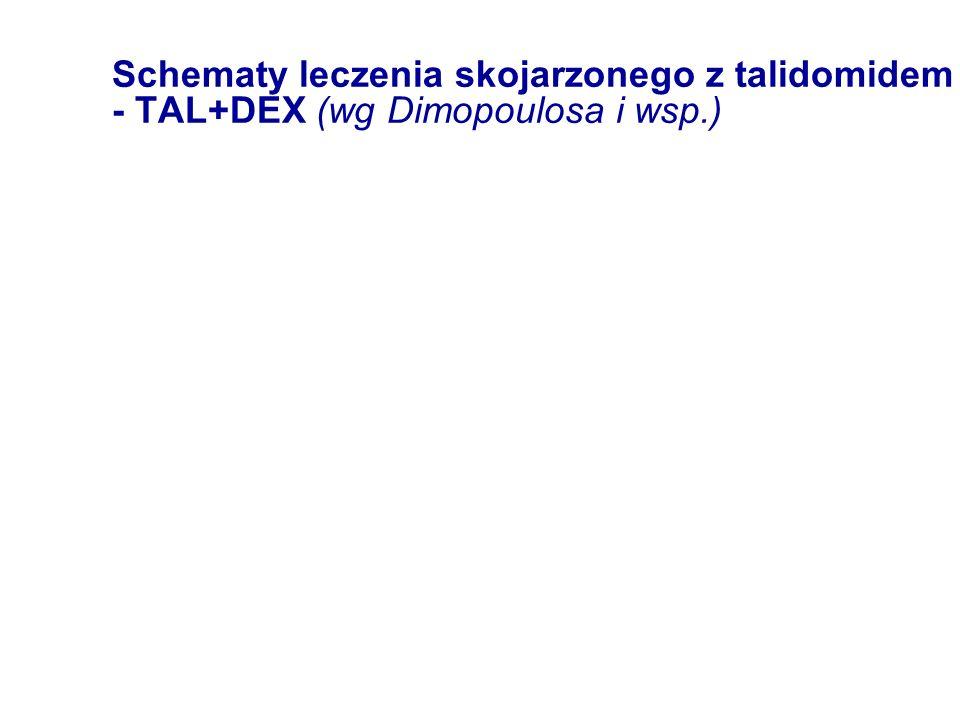 Schematy leczenia skojarzonego z talidomidem - TAL+DEX (wg Dimopoulosa i wsp.)