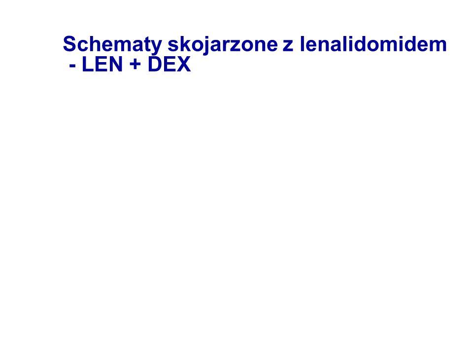 Schematy skojarzone z lenalidomidem - LEN + DEX