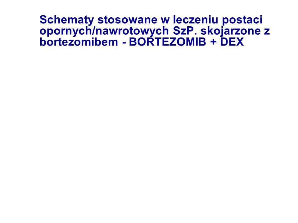 Schematy stosowane w leczeniu postaci opornych/nawrotowych SzP. skojarzone z bortezomibem - BORTEZOMIB + DEX