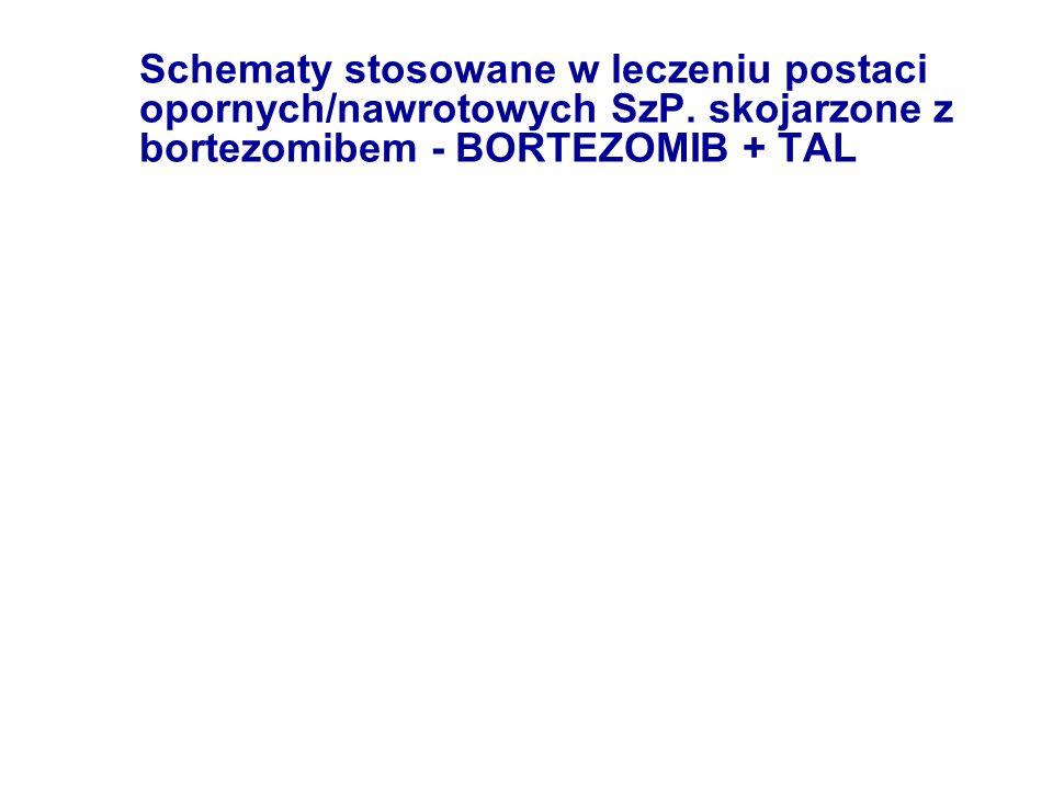 Schematy stosowane w leczeniu postaci opornych/nawrotowych SzP. skojarzone z bortezomibem - BORTEZOMIB + TAL