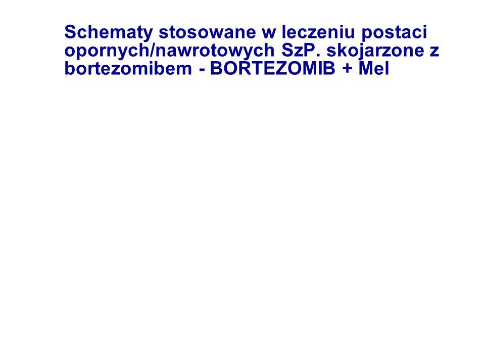 Schematy stosowane w leczeniu postaci opornych/nawrotowych SzP. skojarzone z bortezomibem - BORTEZOMIB + Mel