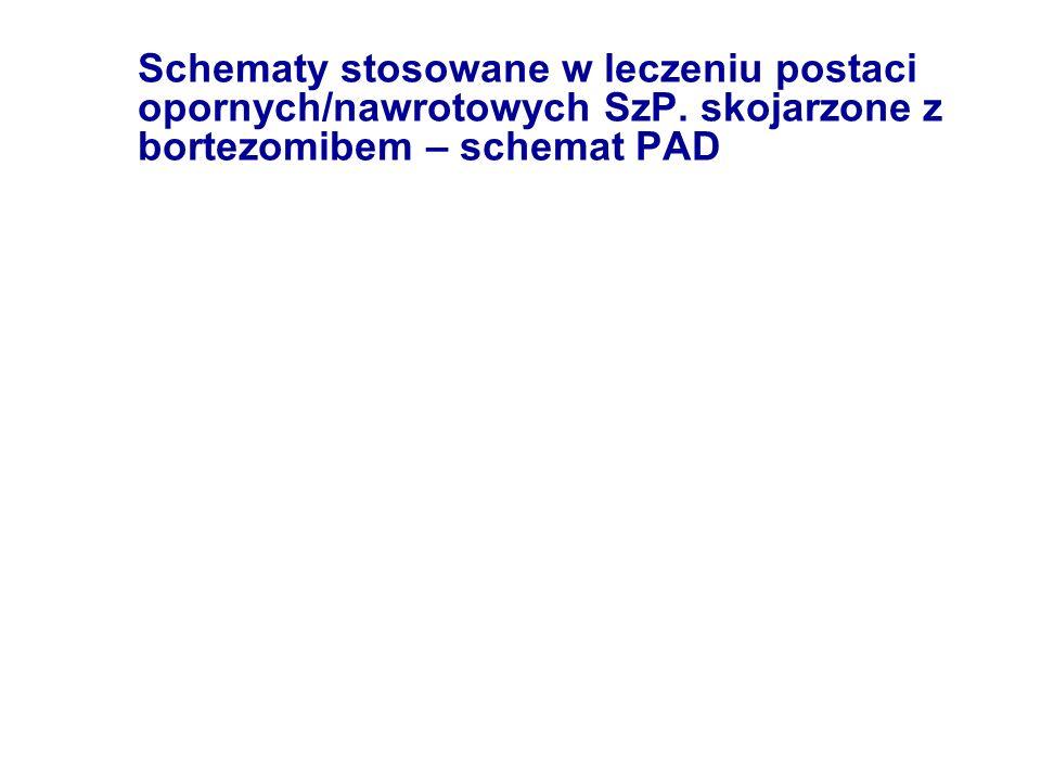 Schematy stosowane w leczeniu postaci opornych/nawrotowych SzP. skojarzone z bortezomibem – schemat PAD