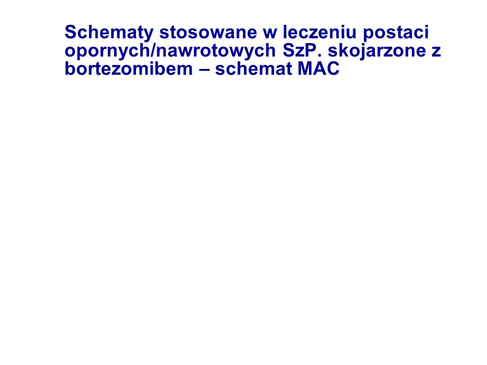 Schematy stosowane w leczeniu postaci opornych/nawrotowych SzP. skojarzone z bortezomibem – schemat MAC