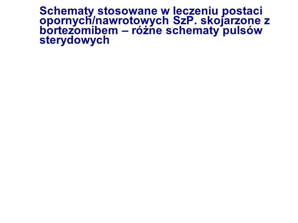 Schematy stosowane w leczeniu postaci opornych/nawrotowych SzP. skojarzone z bortezomibem – różne schematy pulsów sterydowych