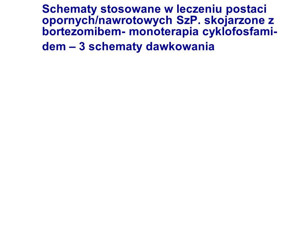 Schematy stosowane w leczeniu postaci opornych/nawrotowych SzP. skojarzone z bortezomibem- monoterapia cyklofosfami- dem – 3 schematy dawkowania