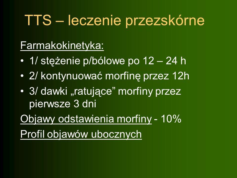 TTS – leczenie przezskórne Farmakokinetyka: 1/ stężenie p/bólowe po 12 – 24 h 2/ kontynuować morfinę przez 12h 3/ dawki ratujące morfiny przez pierwsz