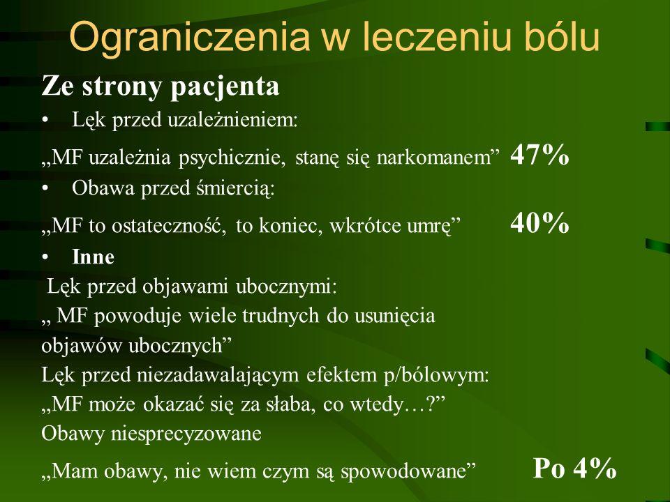 Ograniczenia w leczeniu bólu Ze strony pacjenta Lęk przed uzależnieniem: MF uzależnia psychicznie, stanę się narkomanem 47% Obawa przed śmiercią: MF t