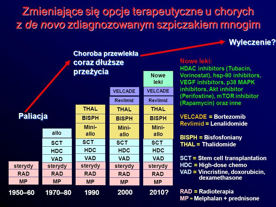 Sterydoterapia i jej powikłania ze szczególnym uwzględnieniem choroby wrzodowej żołądka i dwunastnicy dr n.