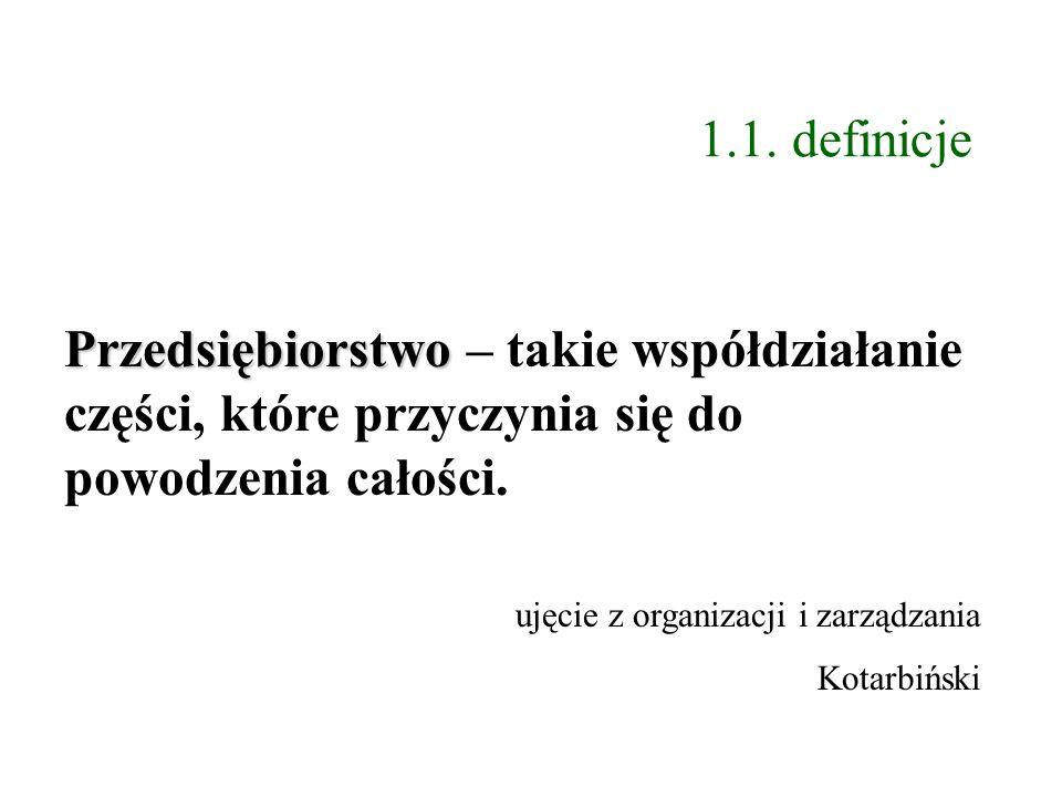 1.1. definicje Przedsiębiorstwo Przedsiębiorstwo – takie współdziałanie części, które przyczynia się do powodzenia całości. ujęcie z organizacji i zar
