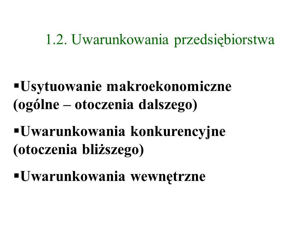 1.2. Uwarunkowania przedsiębiorstwa Usytuowanie makroekonomiczne (ogólne – otoczenia dalszego) Uwarunkowania konkurencyjne (otoczenia bliższego) Uwaru