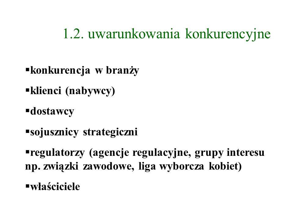 1.2. uwarunkowania konkurencyjne konkurencja w branży klienci (nabywcy) dostawcy sojusznicy strategiczni regulatorzy (agencje regulacyjne, grupy inter