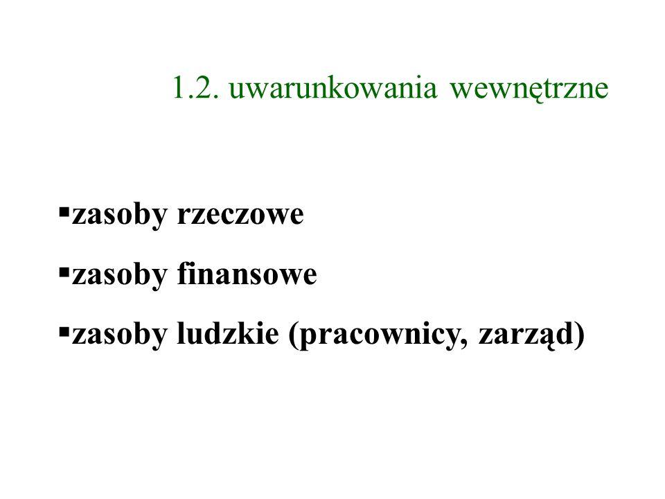 1.2. uwarunkowania wewnętrzne zasoby rzeczowe zasoby finansowe zasoby ludzkie (pracownicy, zarząd)