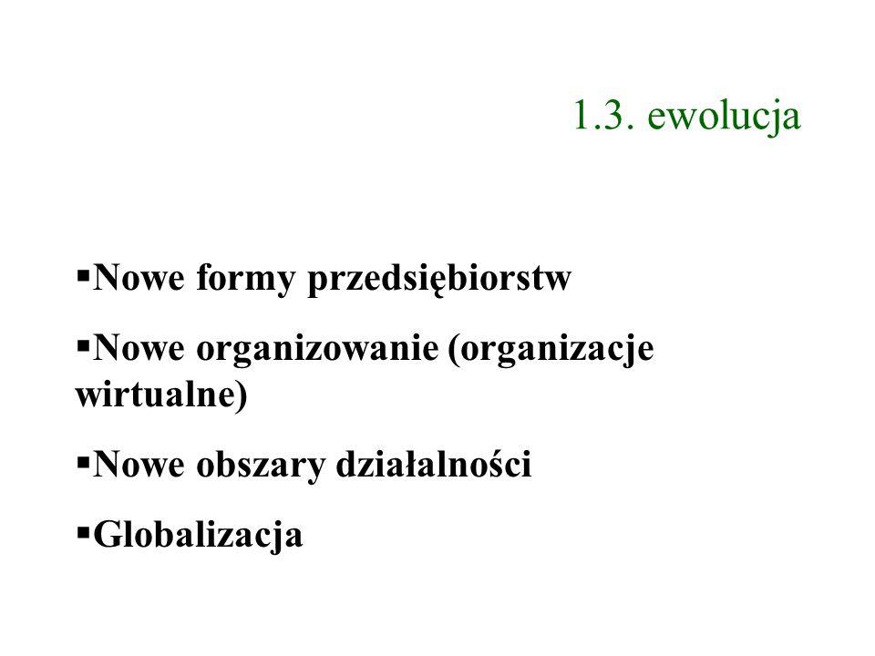 1.3. ewolucja Nowe formy przedsiębiorstw Nowe organizowanie (organizacje wirtualne) Nowe obszary działalności Globalizacja