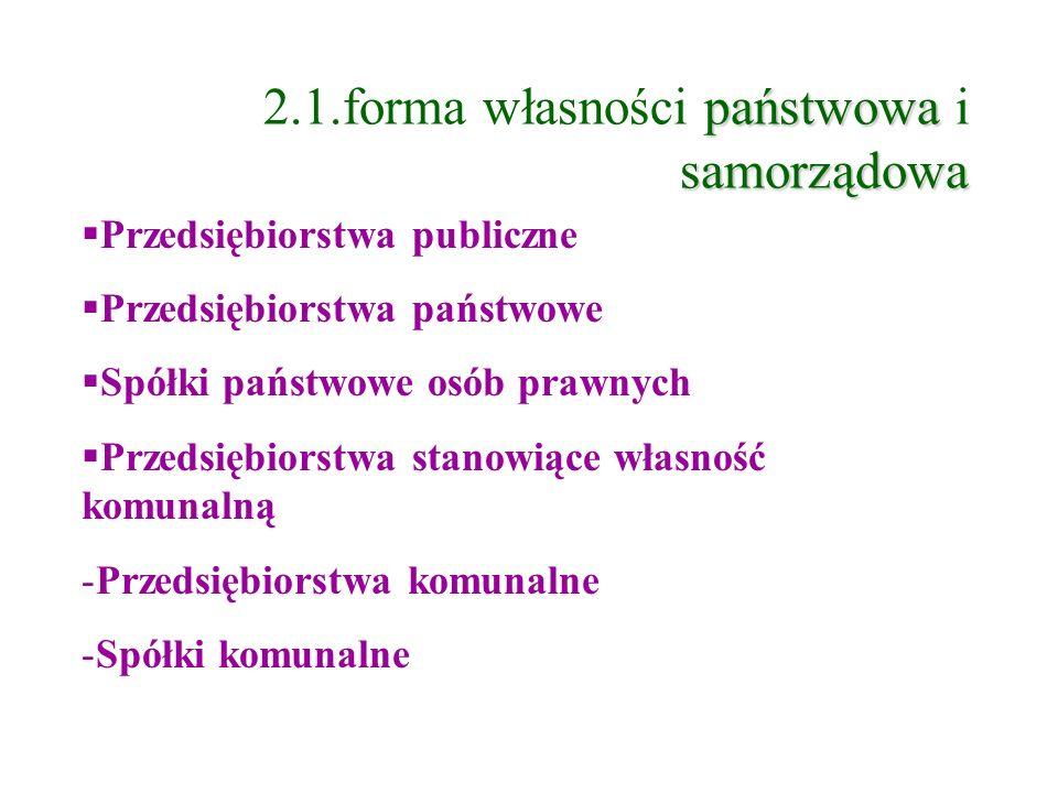 państwowa samorządowa 2.1.forma własności państwowa i samorządowa Przedsiębiorstwa publiczne Przedsiębiorstwa państwowe Spółki państwowe osób prawnych