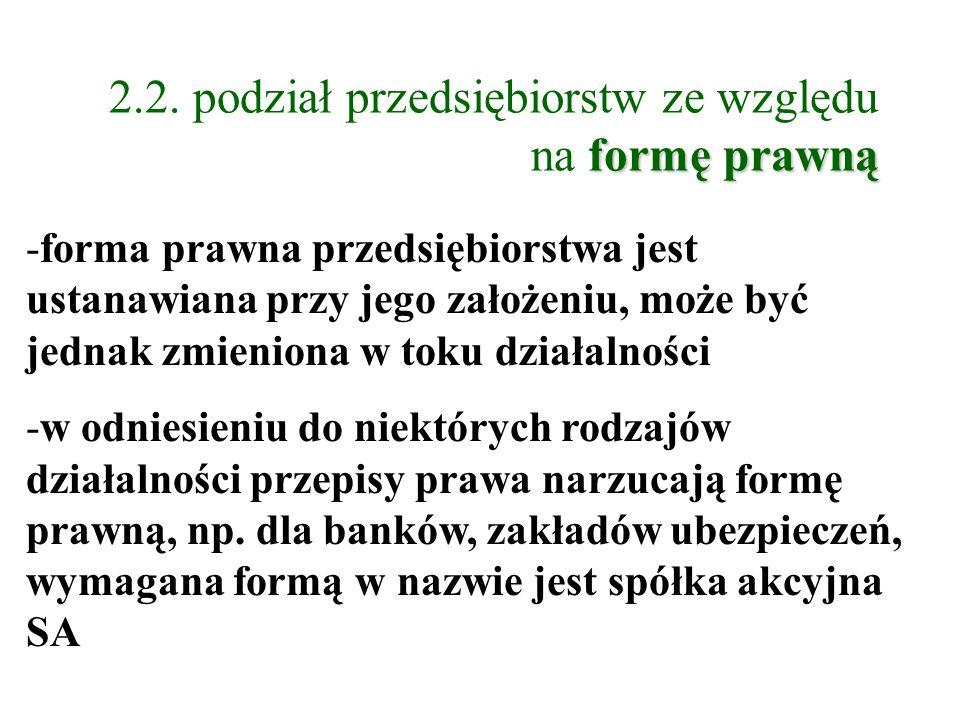 formę prawną 2.2. podział przedsiębiorstw ze względu na formę prawną -forma prawna przedsiębiorstwa jest ustanawiana przy jego założeniu, może być jed