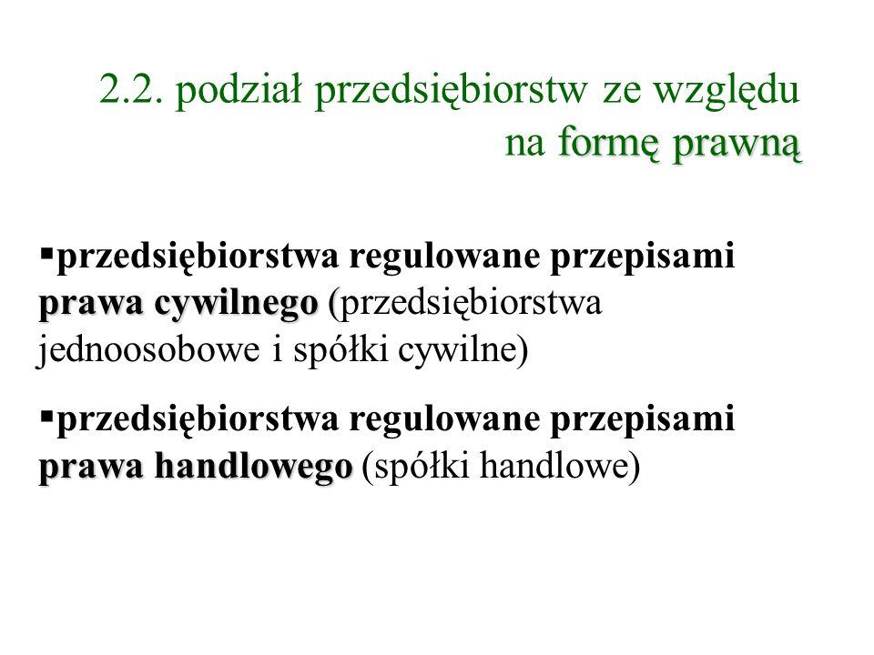 formę prawną 2.2. podział przedsiębiorstw ze względu na formę prawną prawa cywilnego ( przedsiębiorstwa regulowane przepisami prawa cywilnego (przedsi