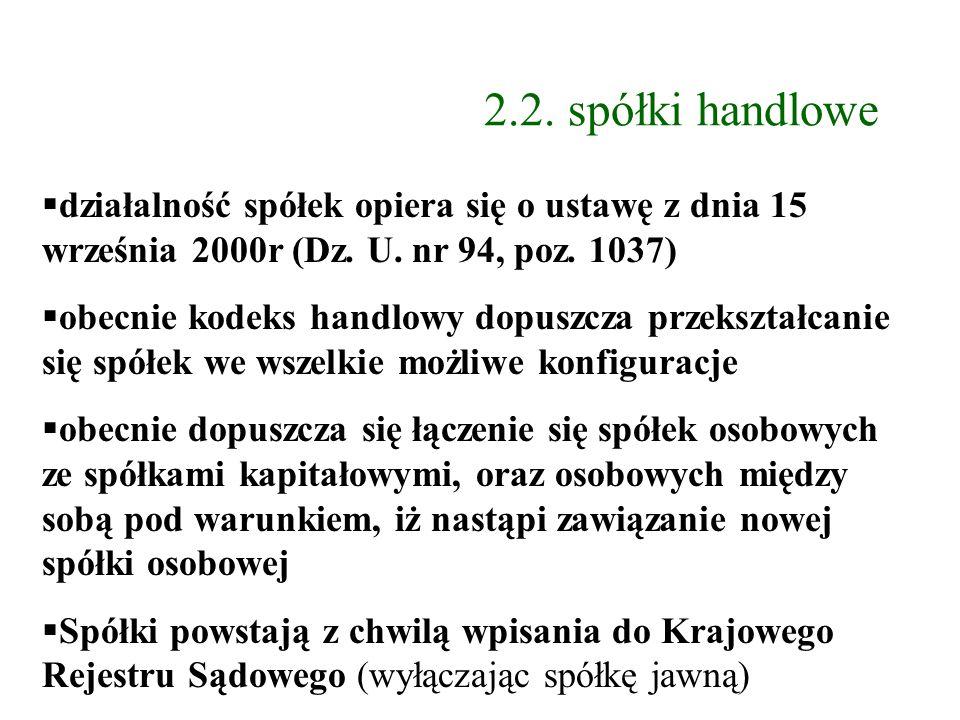2.2. spółki handlowe działalność spółek opiera się o ustawę z dnia 15 września 2000r (Dz. U. nr 94, poz. 1037) obecnie kodeks handlowy dopuszcza przek