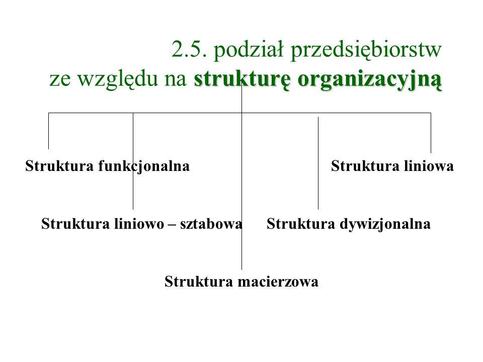 strukturę organizacyjną 2.5. podział przedsiębiorstw ze względu na strukturę organizacyjną Struktura funkcjonalna Struktura liniowa Struktura liniowo