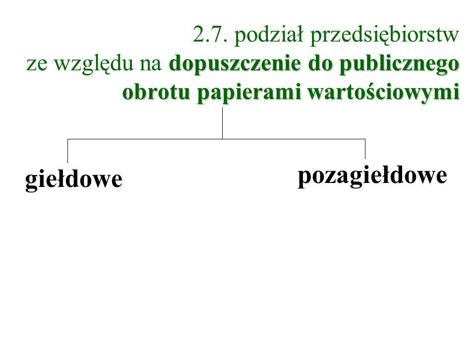 dopuszczenie do publicznego obrotu papierami wartościowymi 2.7. podział przedsiębiorstw ze względu na dopuszczenie do publicznego obrotu papierami war
