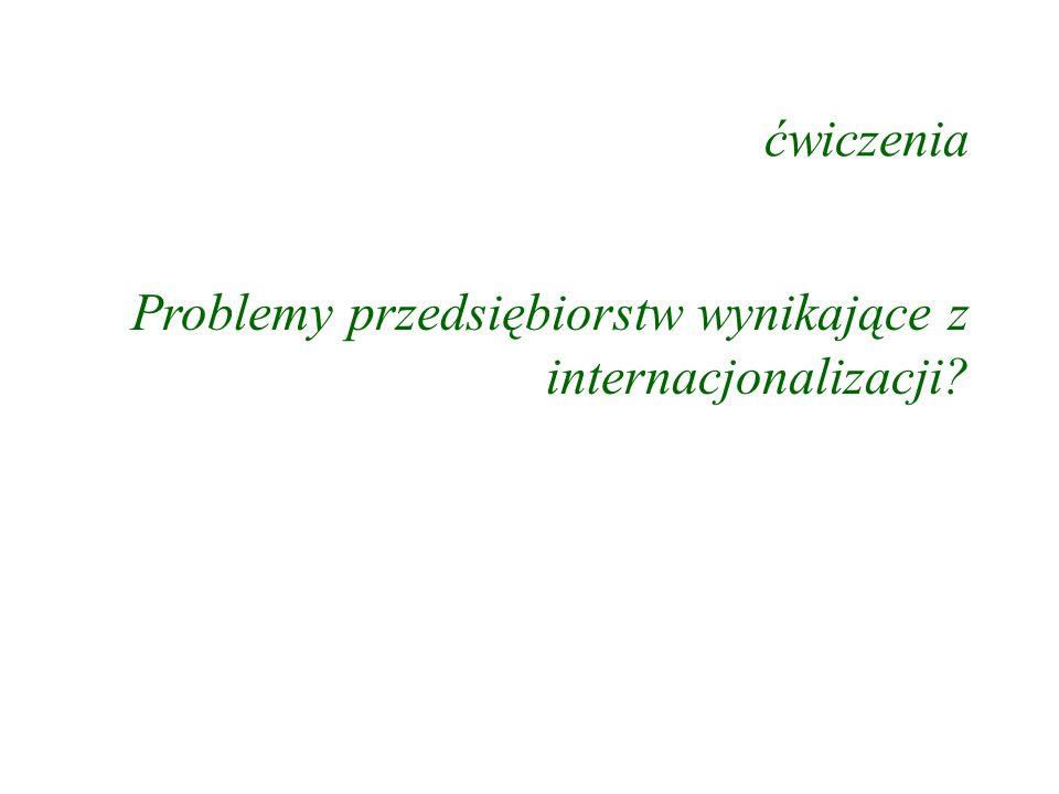 ćwiczenia Problemy przedsiębiorstw wynikające z internacjonalizacji?