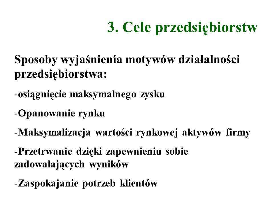 3. Cele przedsiębiorstw Sposoby wyjaśnienia motywów działalności przedsiębiorstwa: -osiągnięcie maksymalnego zysku -Opanowanie rynku -Maksymalizacja w