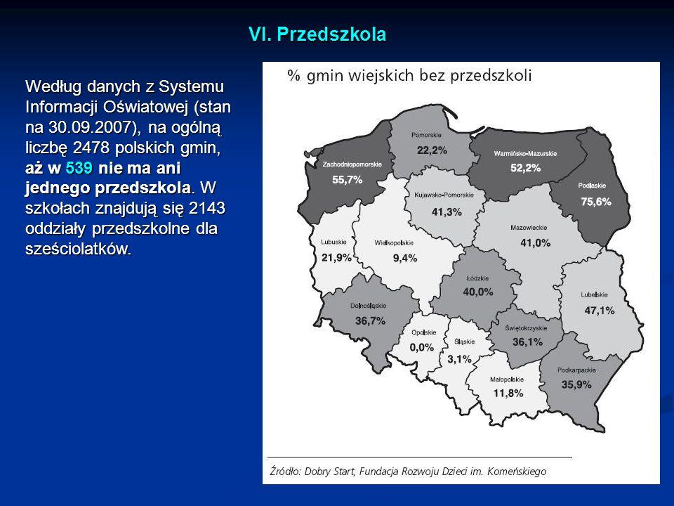 VI. Przedszkola Według danych z Systemu Informacji Oświatowej (stan na 30.09.2007), na ogólną liczbę 2478 polskich gmin, aż w 539 nie ma ani jednego p