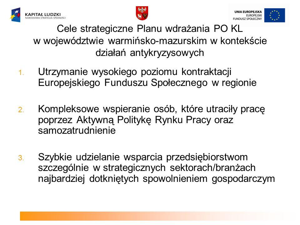 Cele strategiczne Planu wdrażania PO KL w województwie warmińsko-mazurskim w kontekście działań antykryzysowych 1.