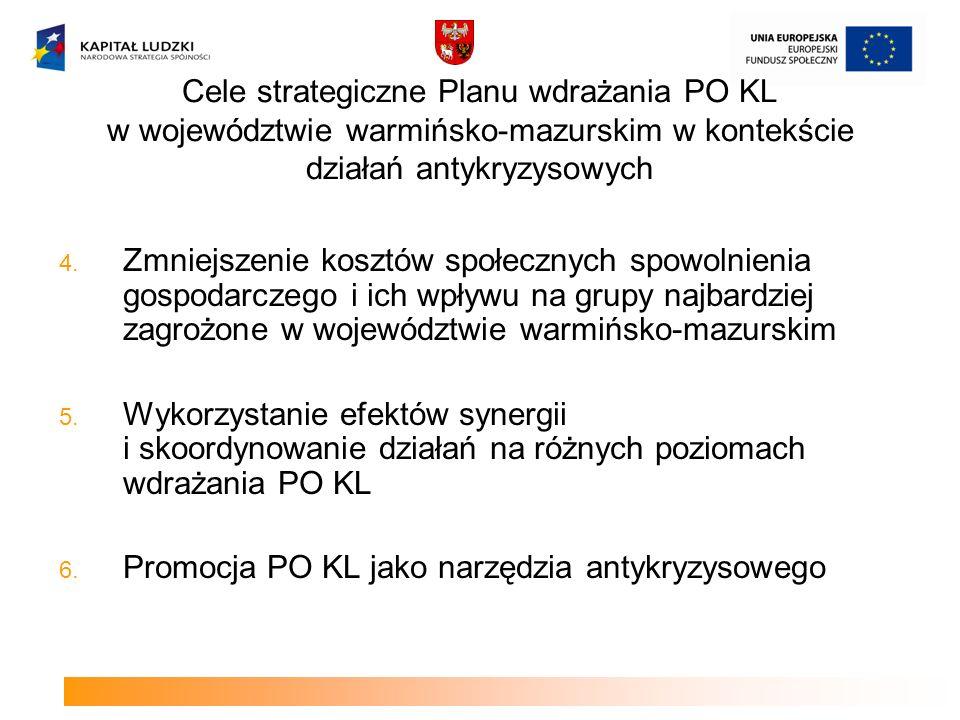Cele strategiczne Planu wdrażania PO KL w województwie warmińsko-mazurskim w kontekście działań antykryzysowych 4.