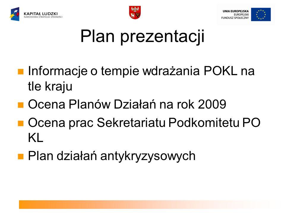 Plan prezentacji Informacje o tempie wdrażania POKL na tle kraju Ocena Planów Działań na rok 2009 Ocena prac Sekretariatu Podkomitetu PO KL Plan działań antykryzysowych