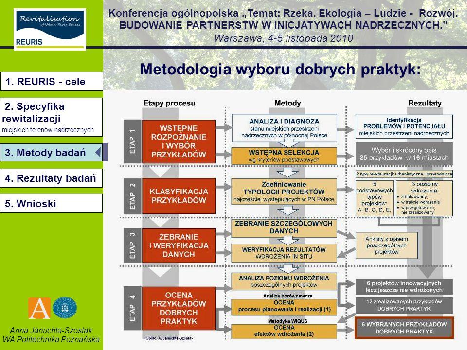 Anna Januchta-Szostak WA Politechnika Poznańska Konferencja ogólnopolska Temat: Rzeka. Ekologia – Ludzie - Rozwój. BUDOWANIE PARTNERSTW W INICJATYWACH