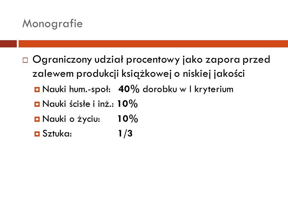 Monografie Ograniczony udział procentowy jako zapora przed zalewem produkcji książkowej o niskiej jakości Nauki hum.-społ: 40% dorobku w I kryterium N