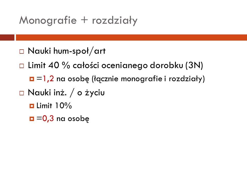 Monografie + rozdziały Nauki hum-społ/art Limit 40 % całości ocenianego dorobku (3N) =1,2 na osobę (łącznie monografie i rozdziały) Nauki inż. / o życ