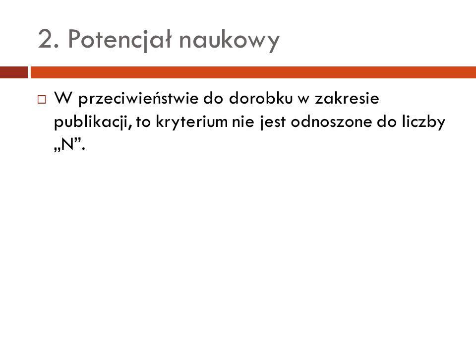 2. Potencjał naukowy W przeciwieństwie do dorobku w zakresie publikacji, to kryterium nie jest odnoszone do liczby N.
