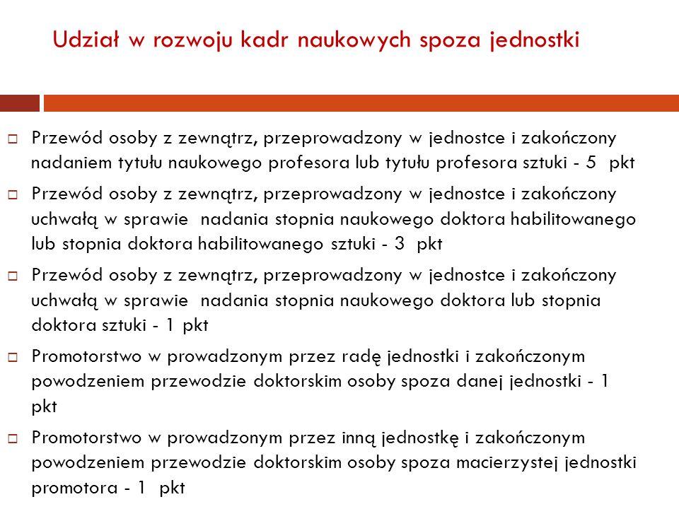 Udział w rozwoju kadr naukowych spoza jednostki Przewód osoby z zewnątrz, przeprowadzony w jednostce i zakończony nadaniem tytułu naukowego profesora