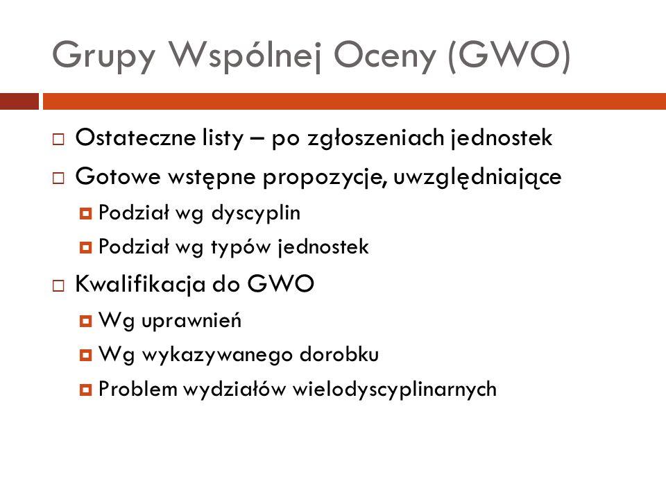 Grupy Wspólnej Oceny (GWO) Ostateczne listy – po zgłoszeniach jednostek Gotowe wstępne propozycje, uwzględniające Podział wg dyscyplin Podział wg typó